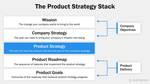 Product Strategy Stack